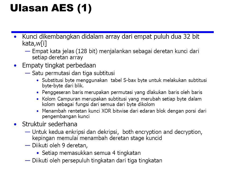 Ulasan AES (1) Kunci dikembangkan didalam array dari empat puluh dua 32 bit kata,w[i]